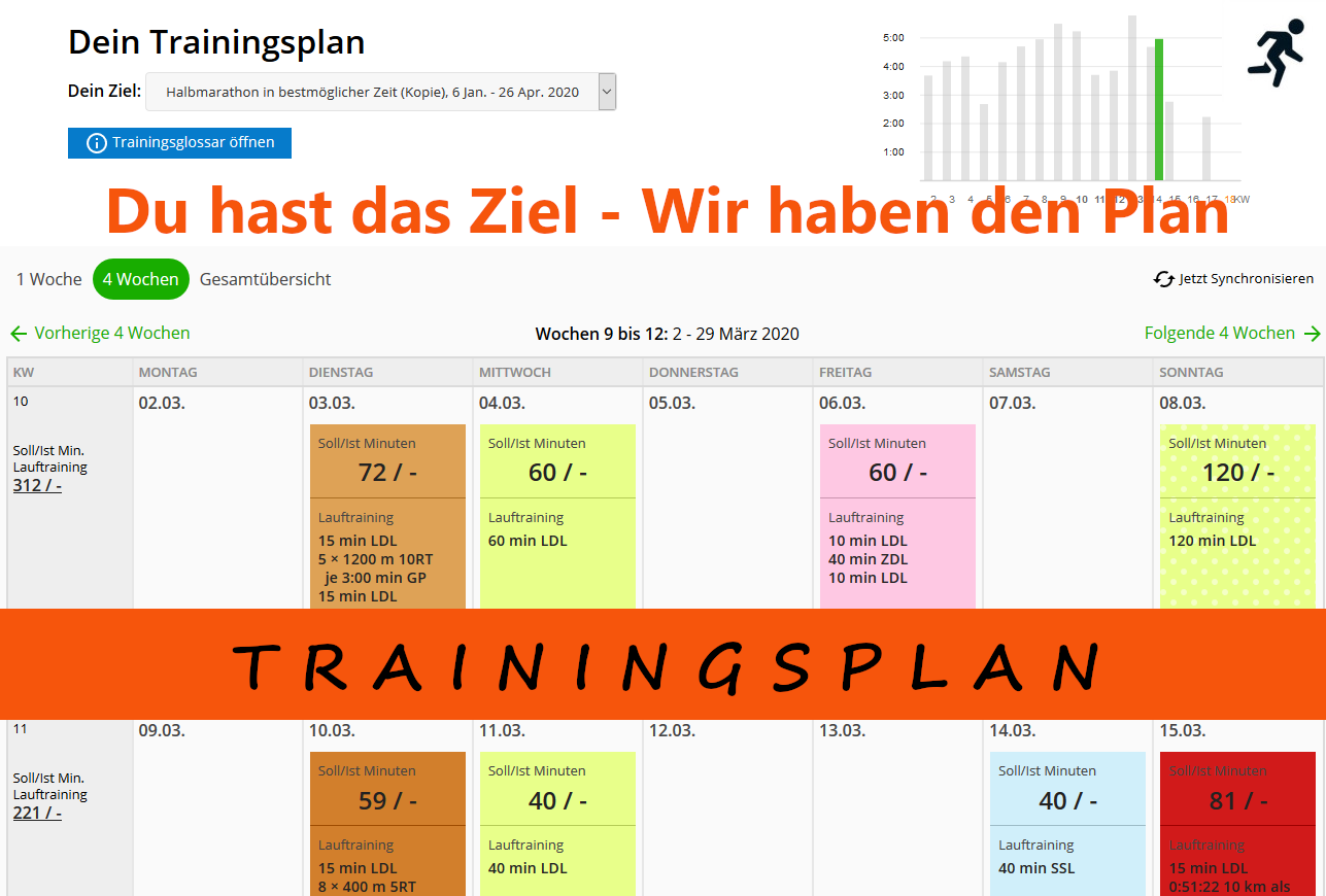 Vorlage FB Trainingsplan
